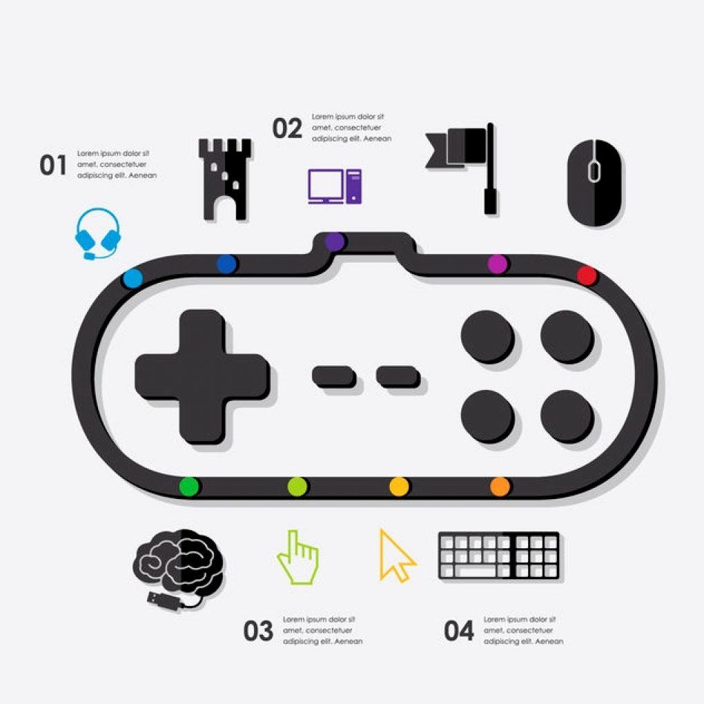 פיתוח תוכן משחקי -Touch IT